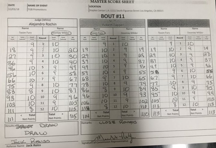 wilder-fury-scorecard